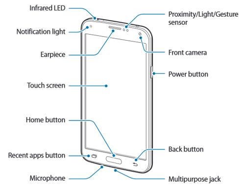 Il Manuale del Samsung Galaxy S5
